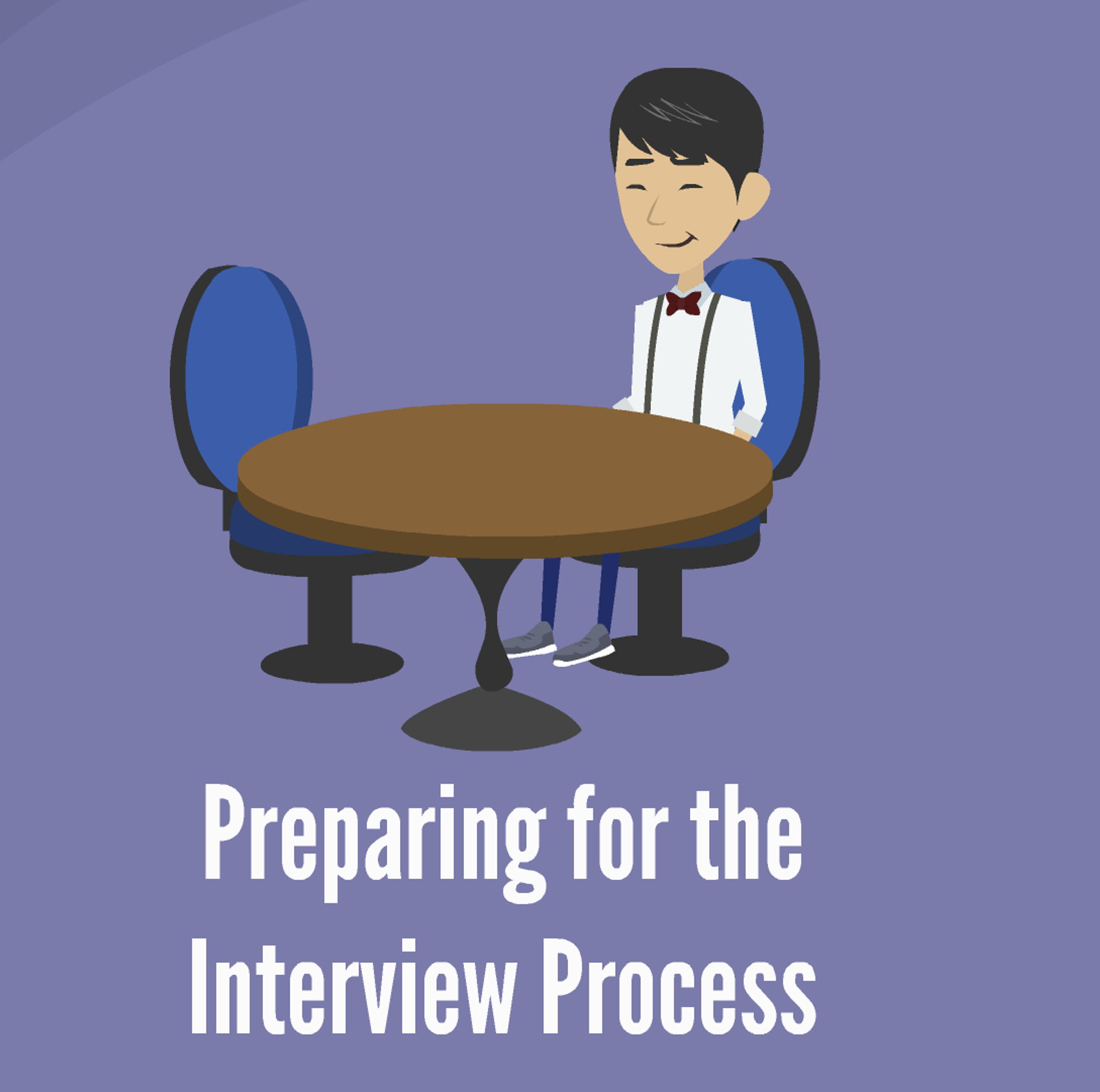 the interviewing process Step-by-step job interview preparation you've landed a job interview now you need to make sure you're ready for it  the hiring process can take many weeks.