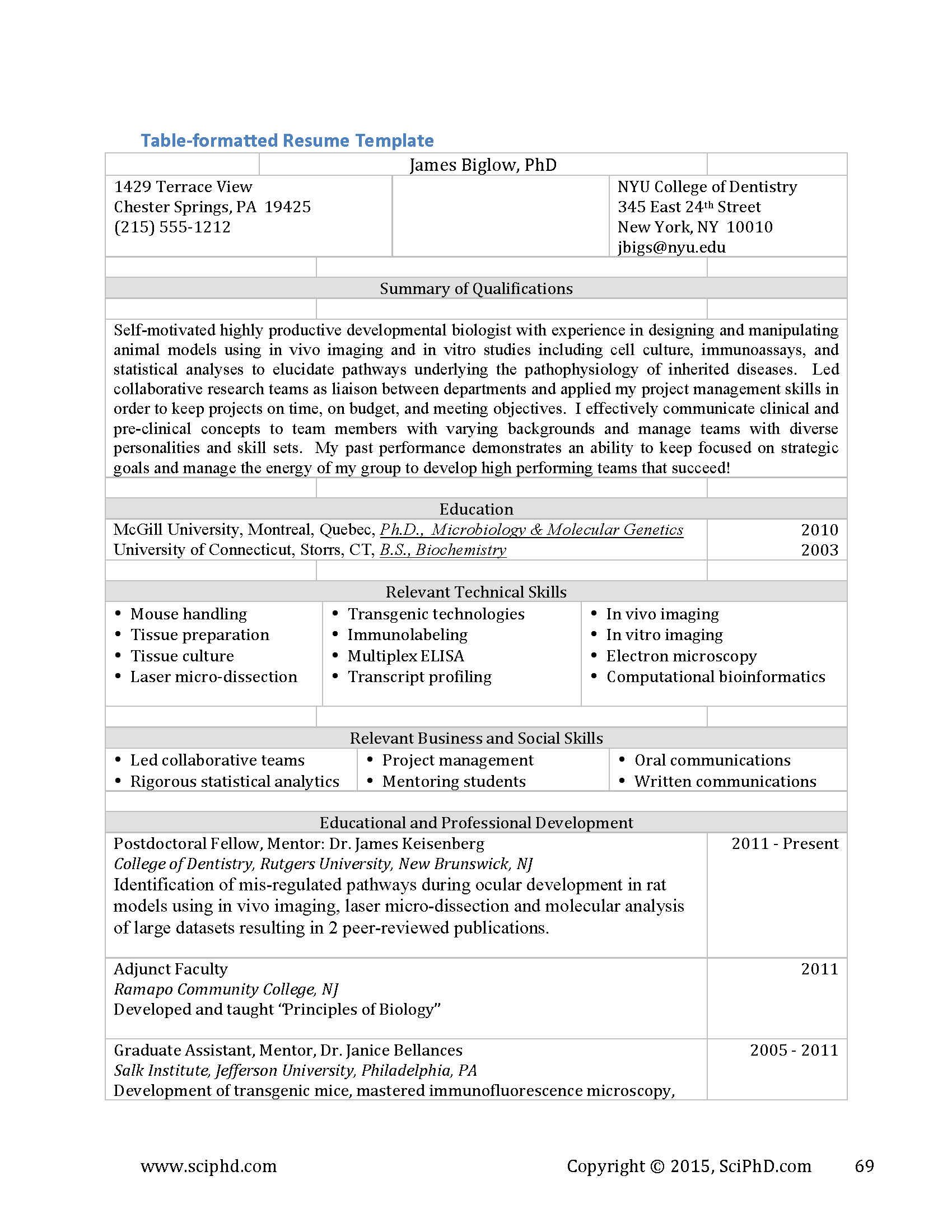 targeted resume example page 1