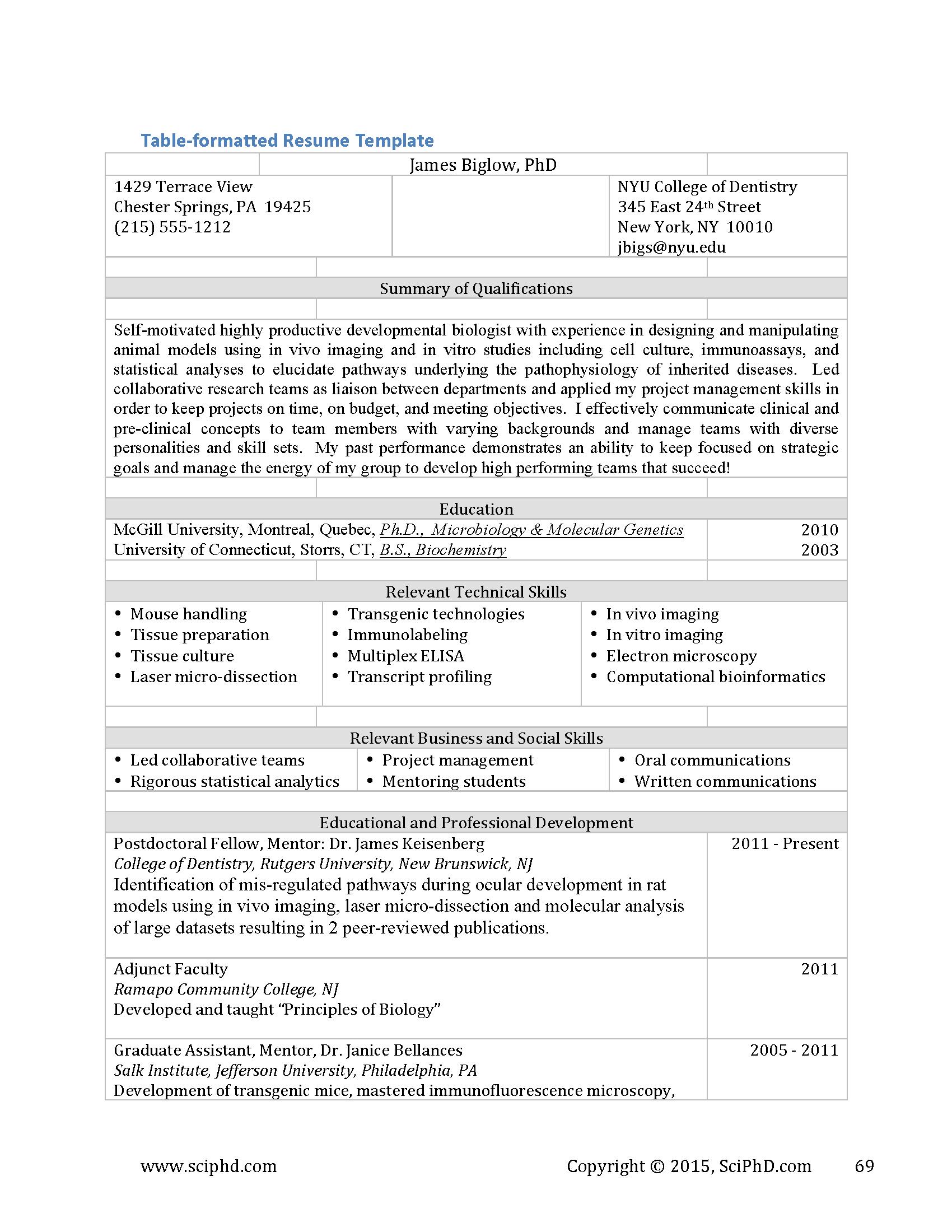 Distribution resume targeted