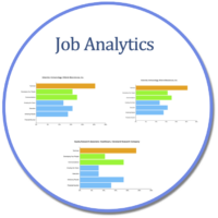 Job Analytics in Circle
